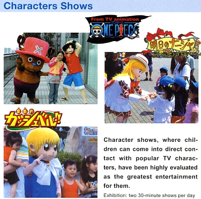Charactersshow